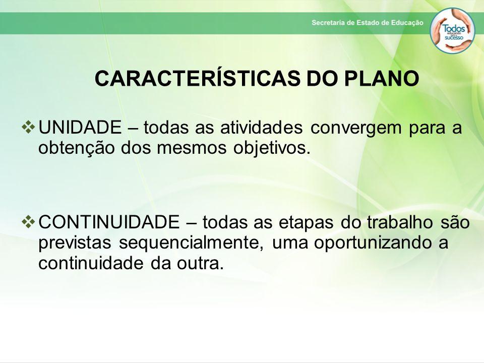 CARACTERÍSTICAS DO PLANO