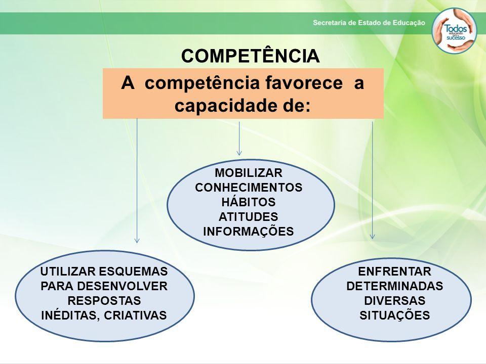 COMPETÊNCIA A competência favorece a capacidade de: