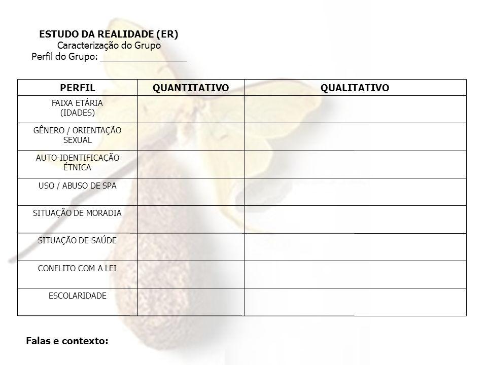 ESTUDO DA REALIDADE (ER)