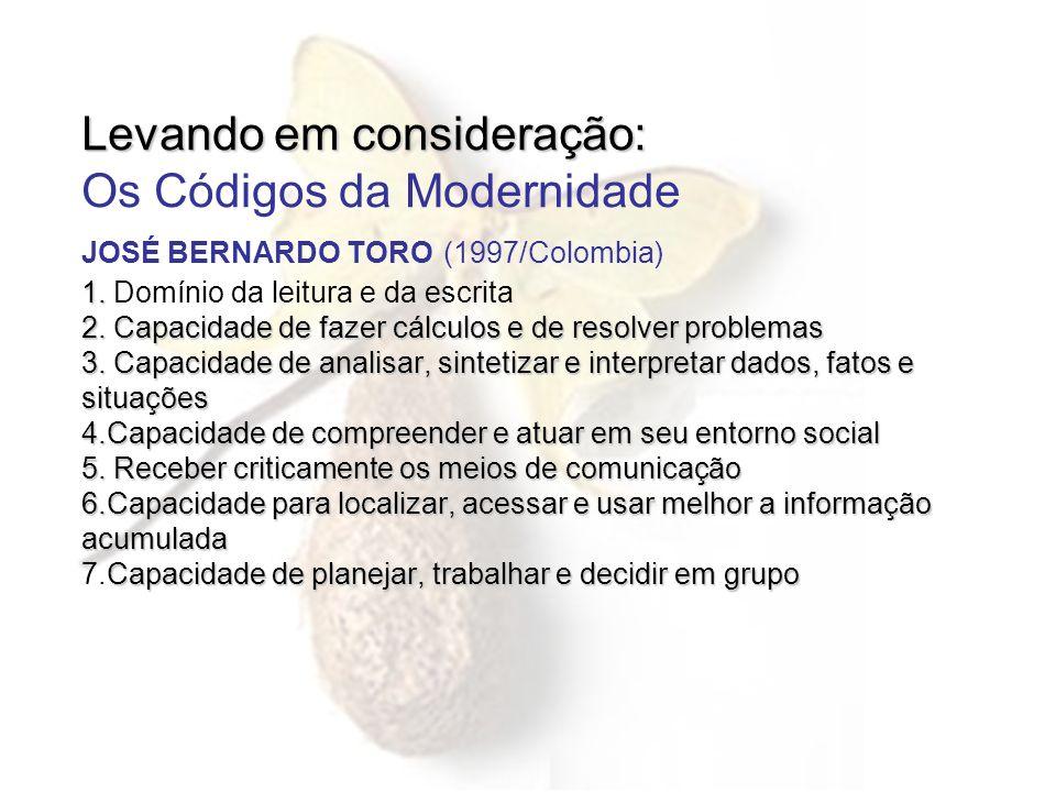Levando em consideração: Os Códigos da Modernidade JOSÉ BERNARDO TORO (1997/Colombia) 1.