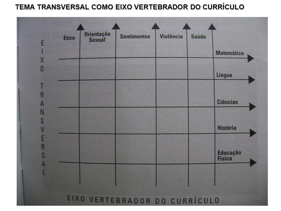 TEMA TRANSVERSAL COMO EIXO VERTEBRADOR DO CURRÍCULO