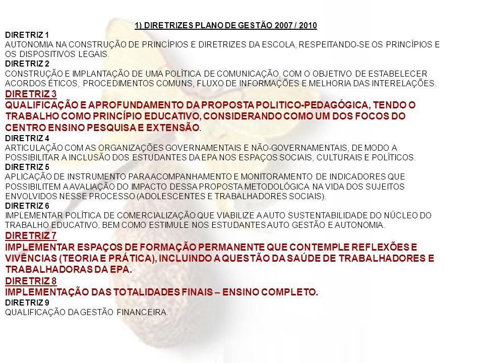 1) DIRETRIZES PLANO DE GESTÃO 2007 / 2010