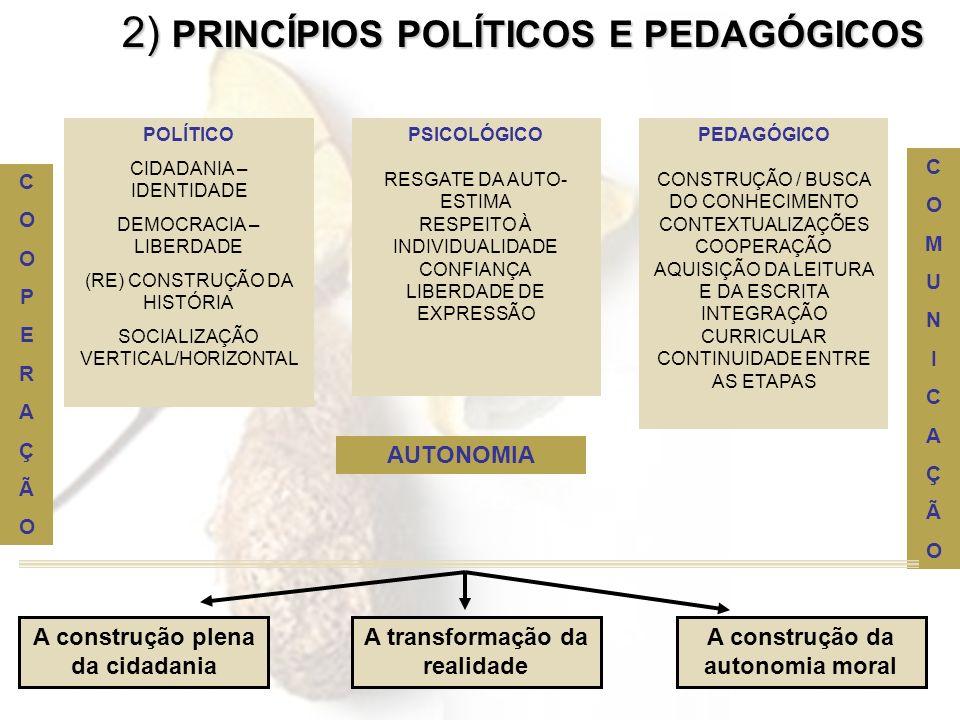 2) PRINCÍPIOS POLÍTICOS E PEDAGÓGICOS