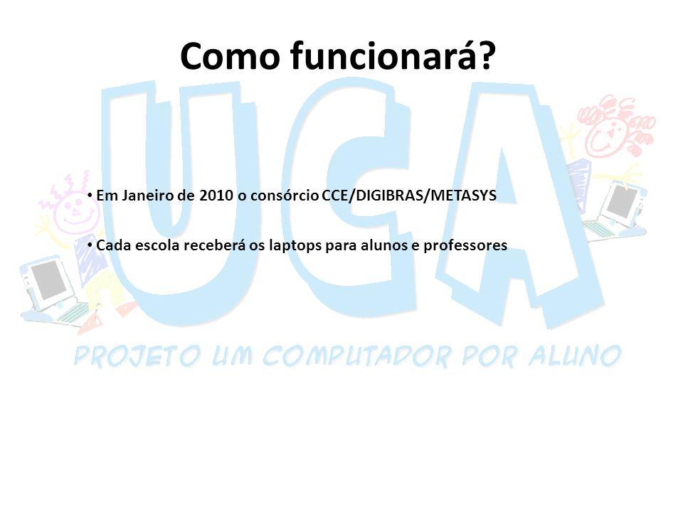 Como funcionará Em Janeiro de 2010 o consórcio CCE/DIGIBRAS/METASYS