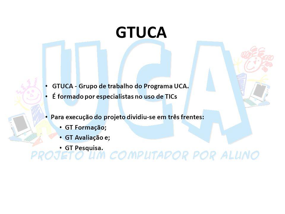 GTUCA GTUCA - Grupo de trabalho do Programa UCA.