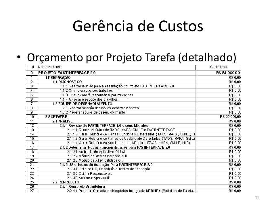 Gerência de Custos Orçamento por Projeto Tarefa (detalhado)