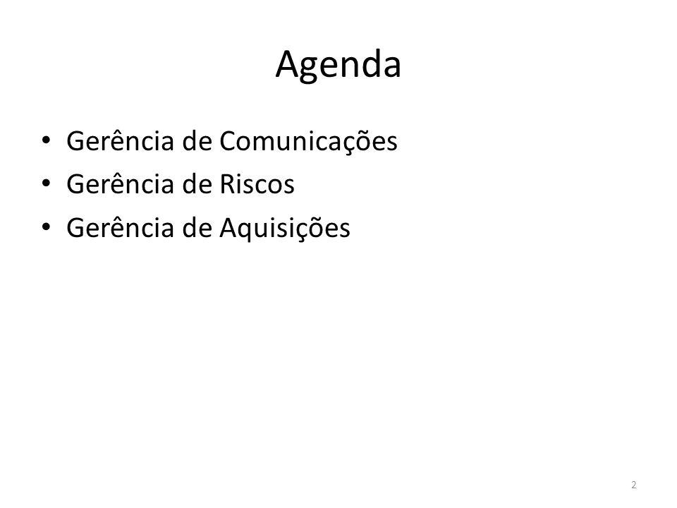 Agenda Gerência de Comunicações Gerência de Riscos