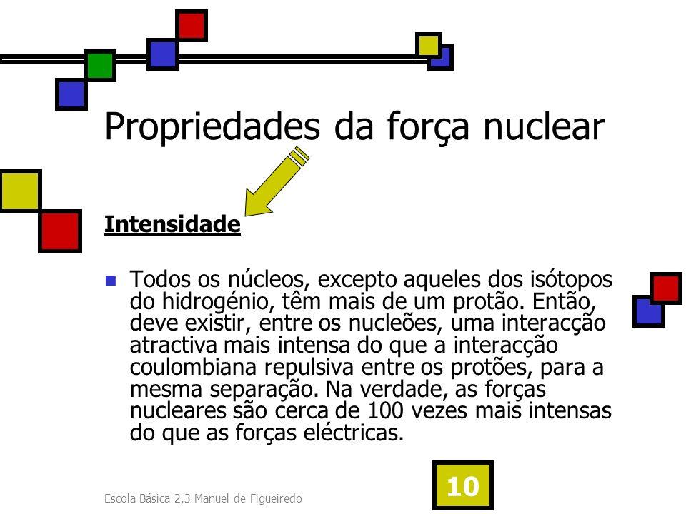 Propriedades da força nuclear