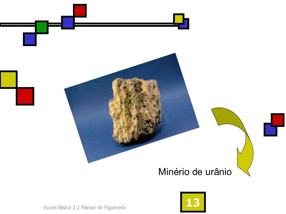 Minério de urânio Escola Básica 2,3 Manuel de Figueiredo