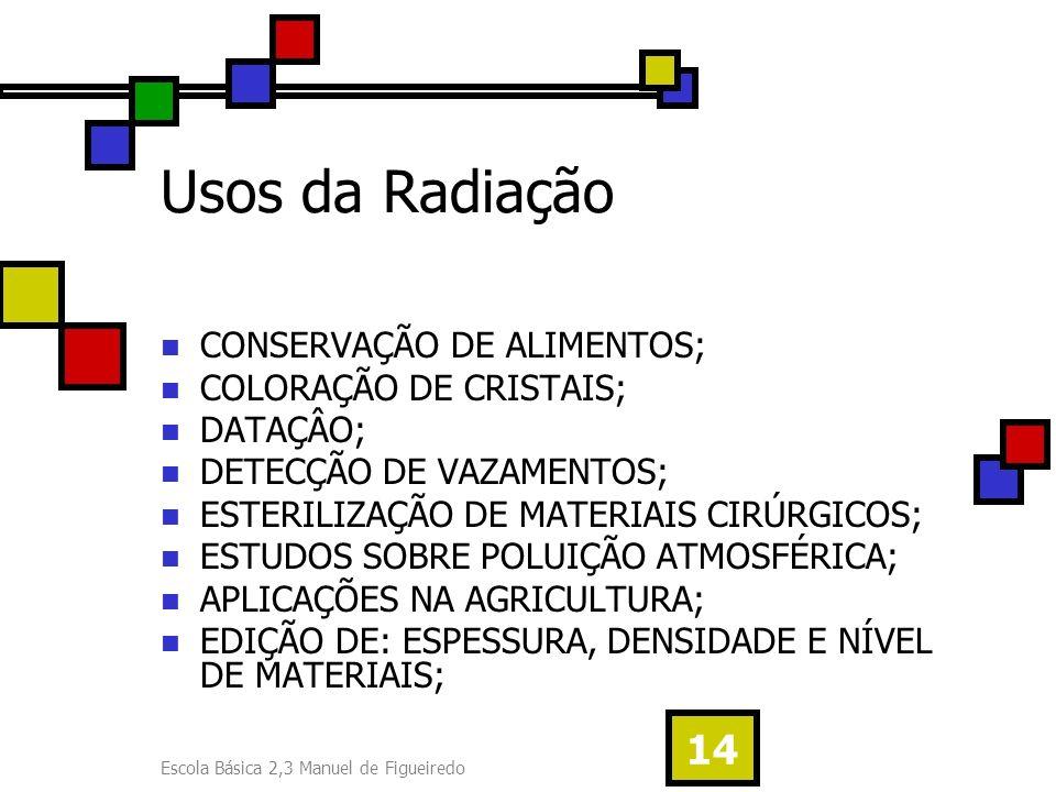 Usos da Radiação CONSERVAÇÃO DE ALIMENTOS; COLORAÇÃO DE CRISTAIS;