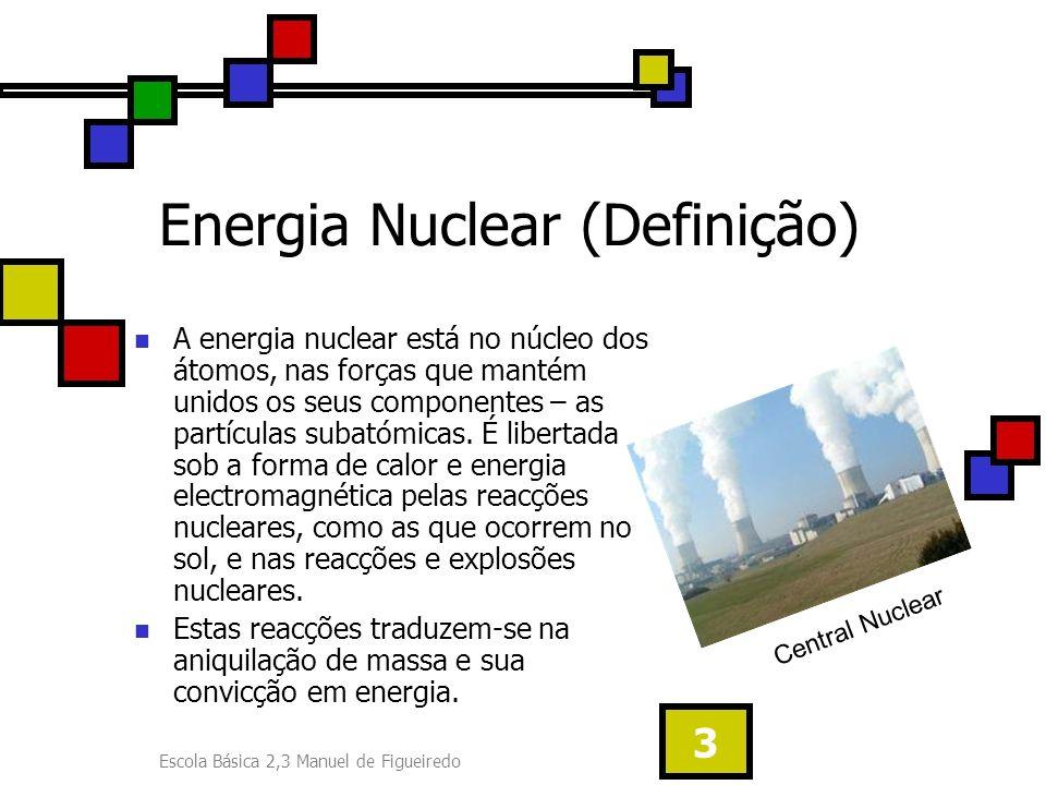Energia Nuclear (Definição)