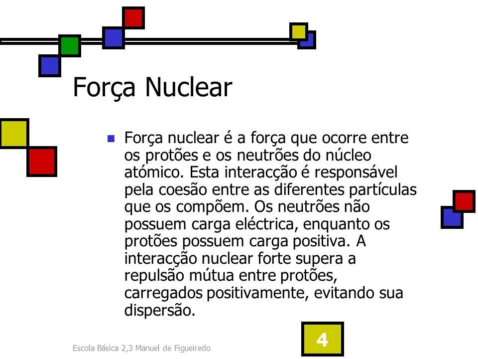 Força Nuclear