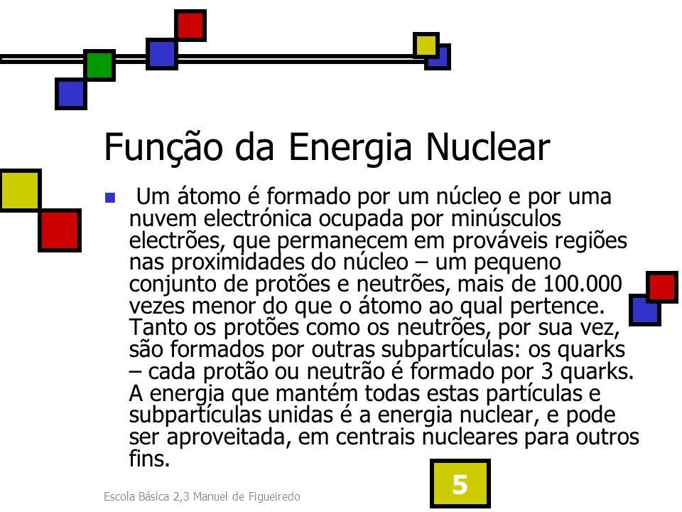Função da Energia Nuclear