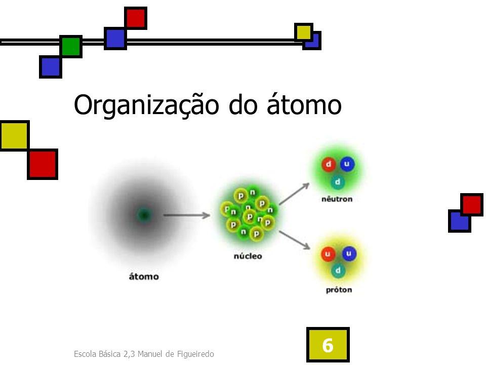 Organização do átomo Escola Básica 2,3 Manuel de Figueiredo