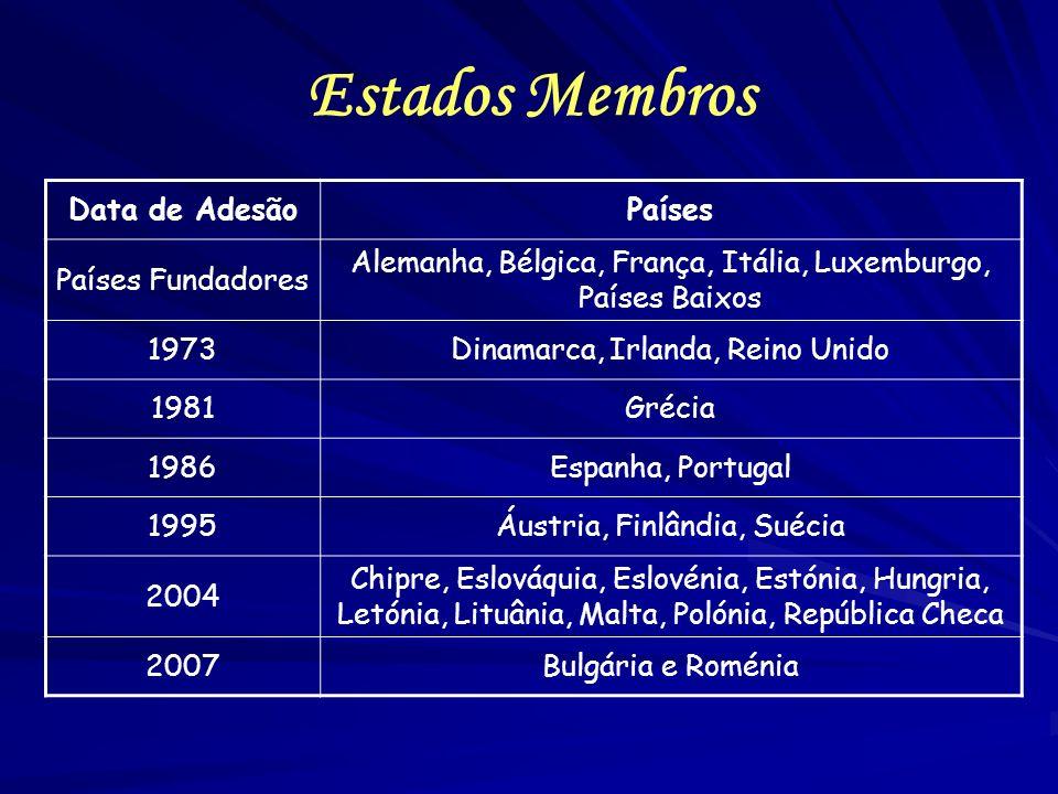 Estados Membros Data de Adesão Países Países Fundadores