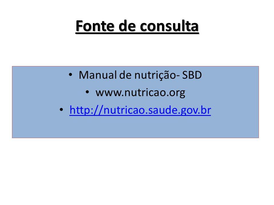 Manual de nutrição- SBD