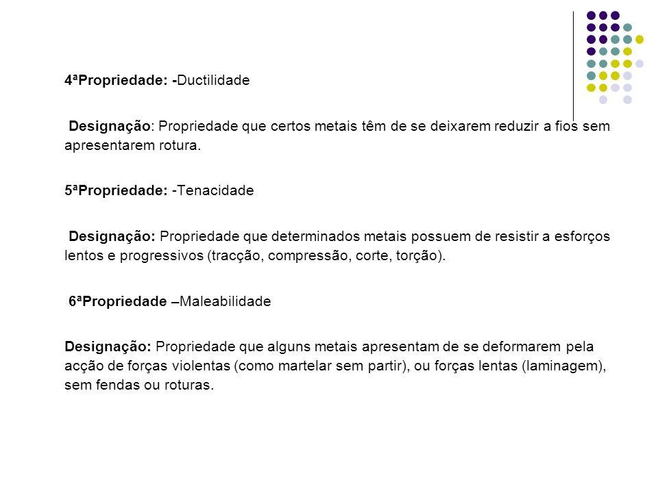 4ªPropriedade: -Ductilidade