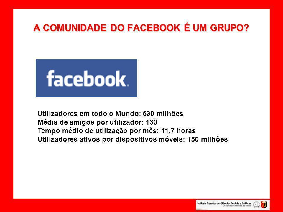 A COMUNIDADE DO FACEBOOK É UM GRUPO