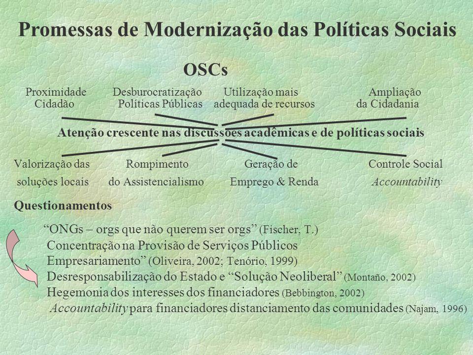 Promessas de Modernização das Políticas Sociais