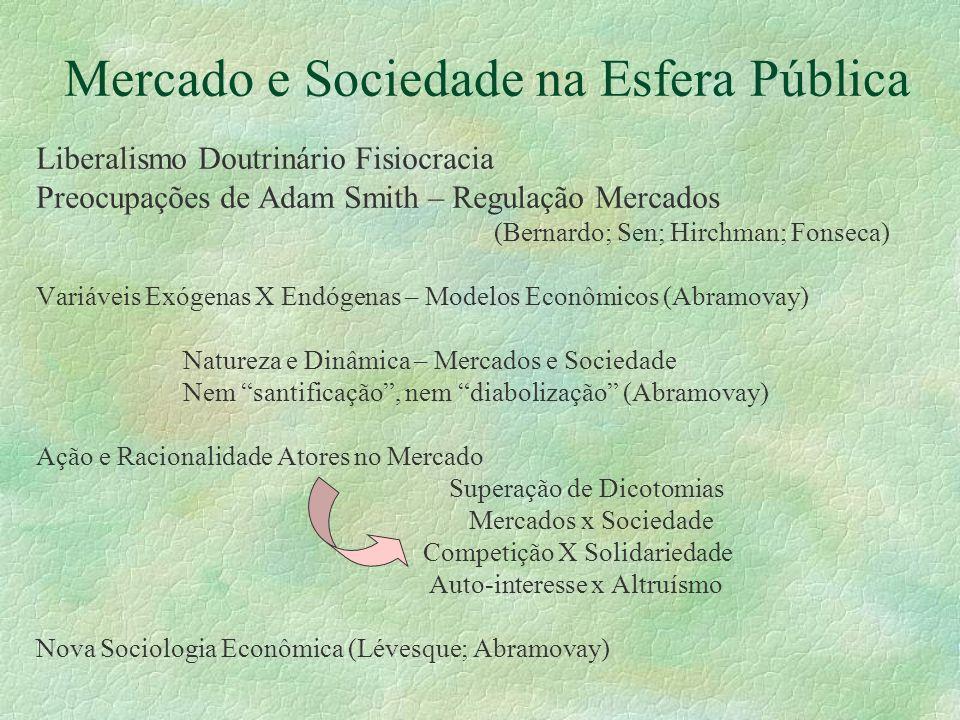 Mercado e Sociedade na Esfera Pública