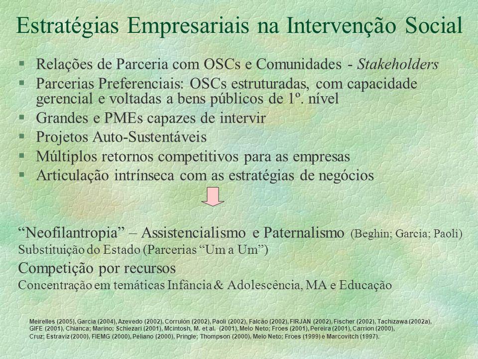 Estratégias Empresariais na Intervenção Social