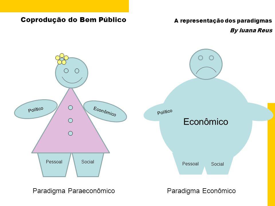 Paradigma Paraeconômico