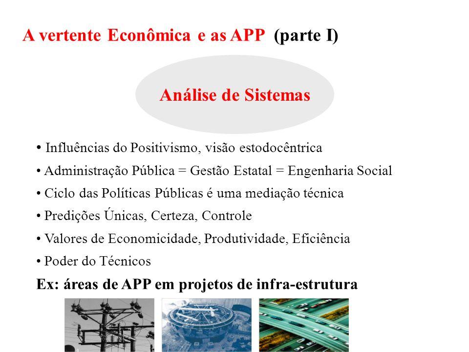 A vertente Econômica e as APP (parte I)