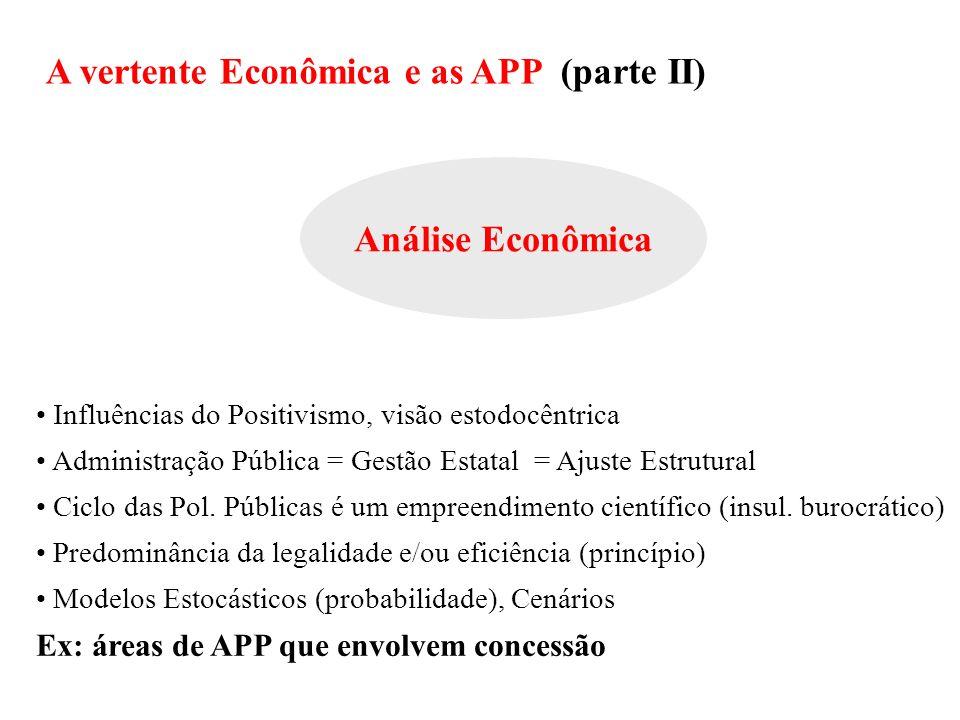 A vertente Econômica e as APP (parte II)