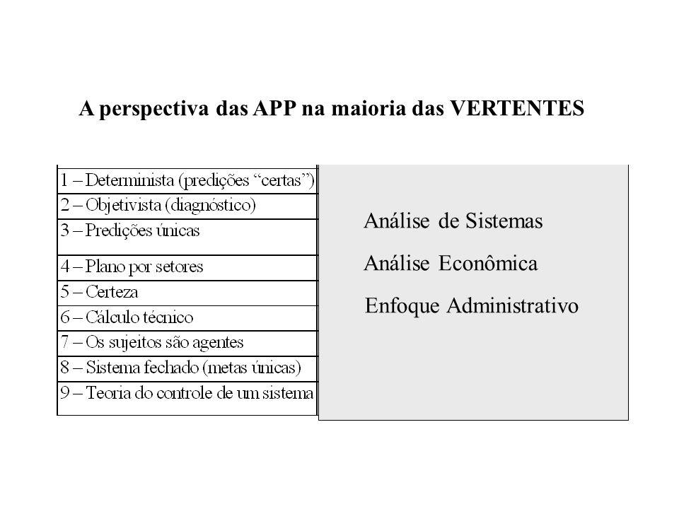 A perspectiva das APP na maioria das VERTENTES