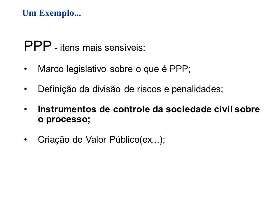 PPP - itens mais sensíveis: