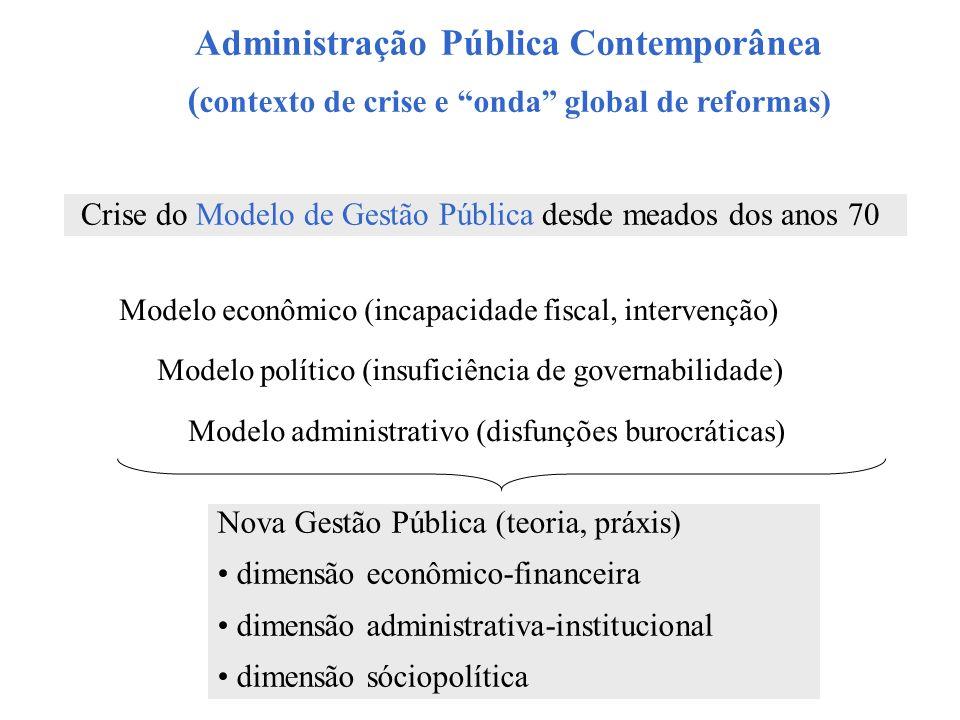 Administração Pública Contemporânea