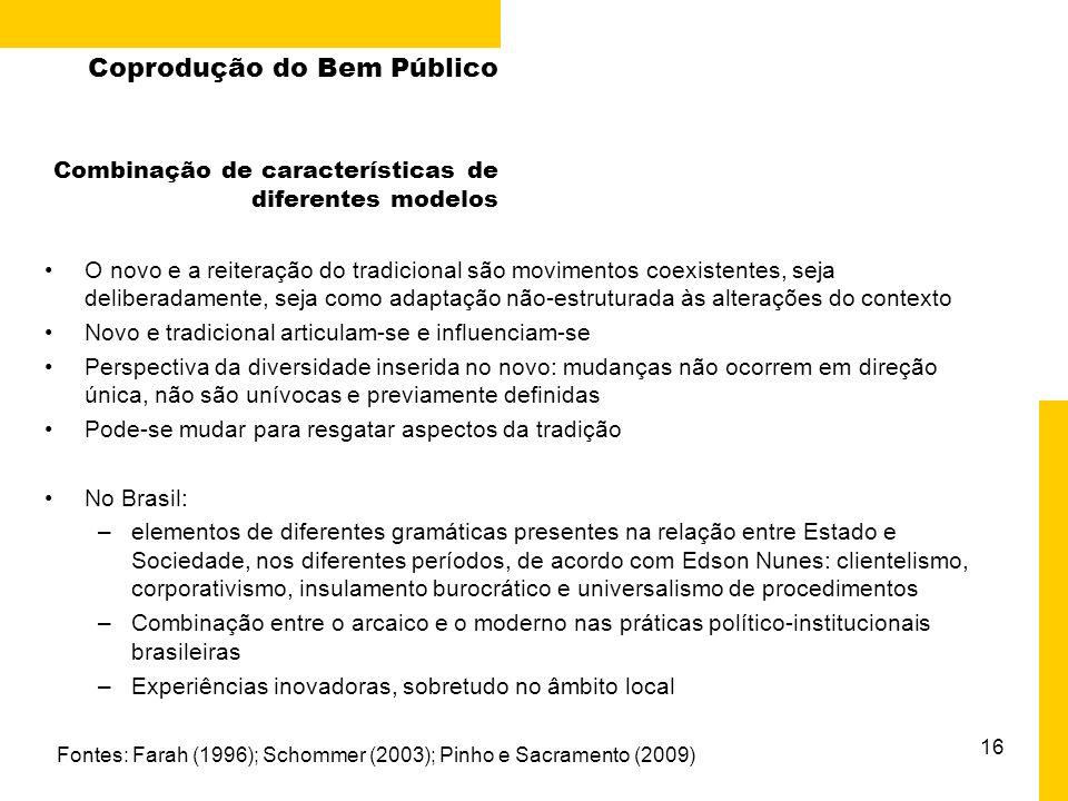 Coprodução do Bem Público