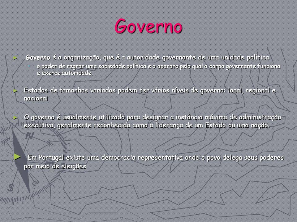 Governo Governo é a organização, que é a autoridade governante de uma unidade política.