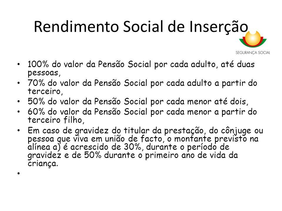 Rendimento Social de Inserção