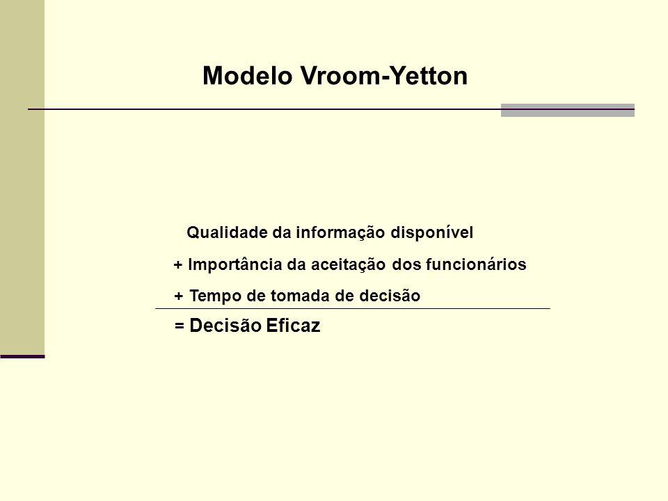 Modelo Vroom-Yetton Qualidade da informação disponível