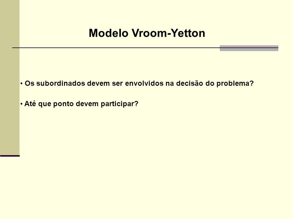 Modelo Vroom-Yetton Os subordinados devem ser envolvidos na decisão do problema.