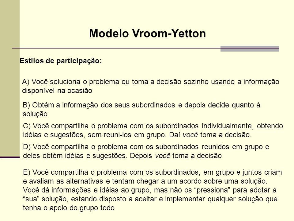 Modelo Vroom-Yetton Estilos de participação: