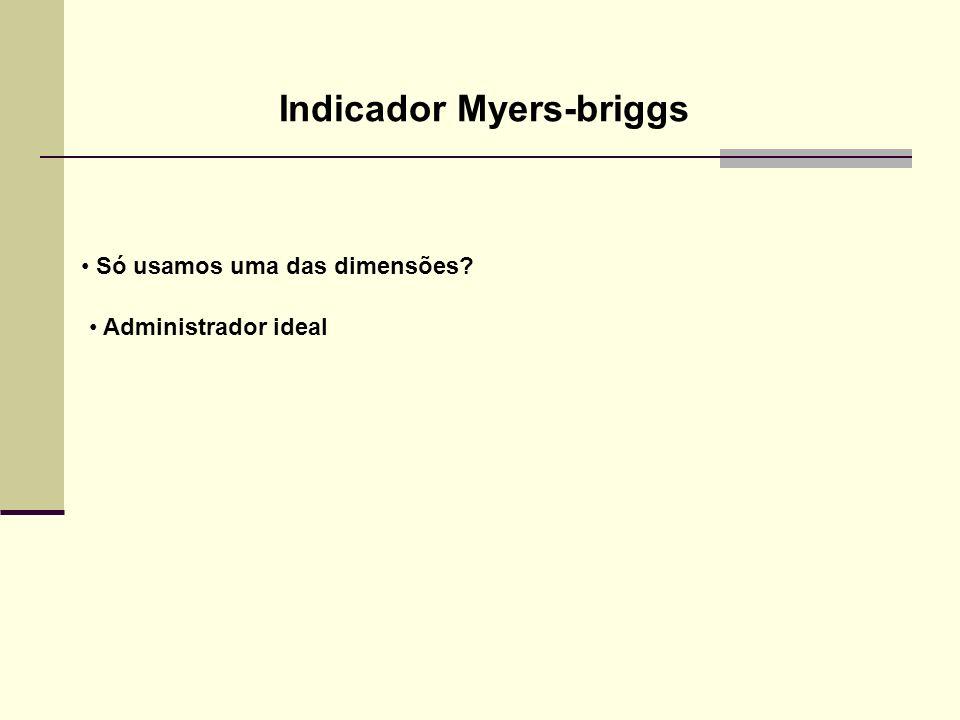 Indicador Myers-briggs