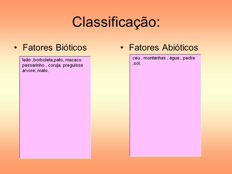 Classificação: Fatores Bióticos Fatores Abióticos