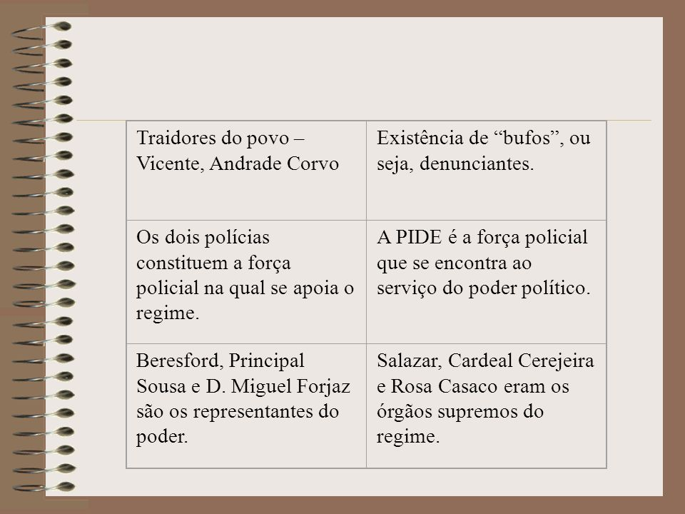 Traidores do povo – Vicente, Andrade Corvo