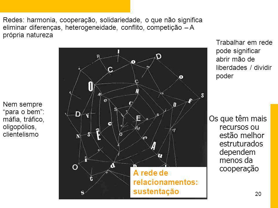 A rede de relacionamentos: sustentação