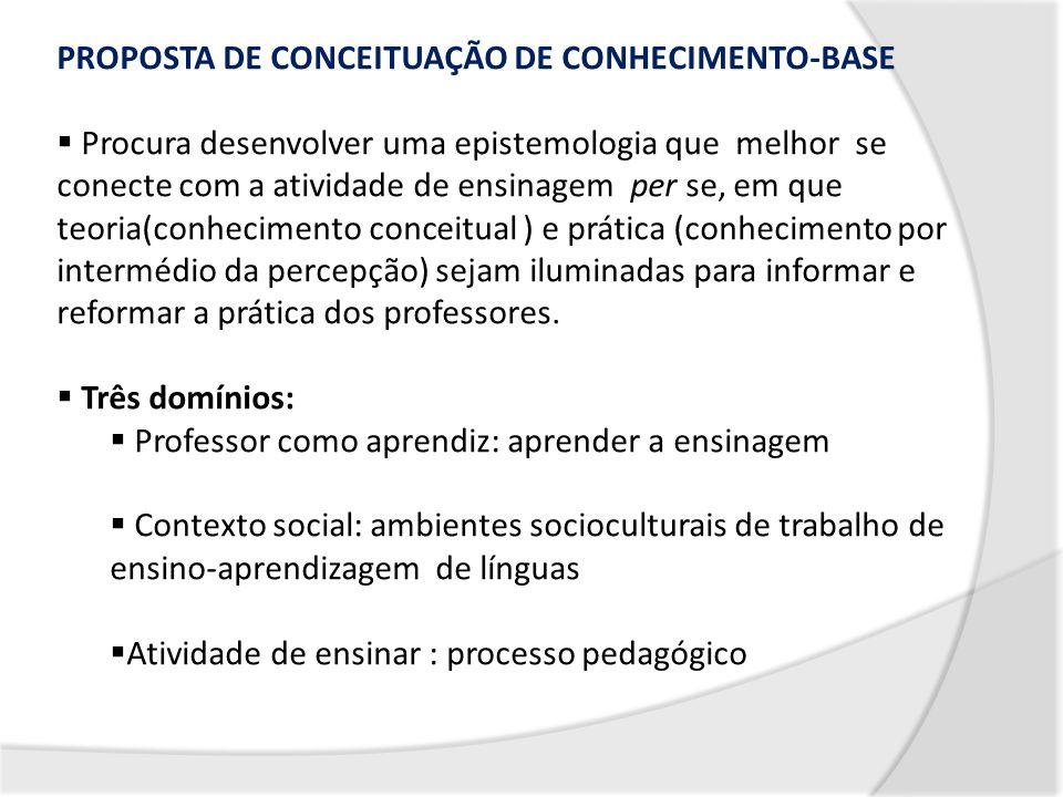 PROPOSTA DE CONCEITUAÇÃO DE CONHECIMENTO-BASE