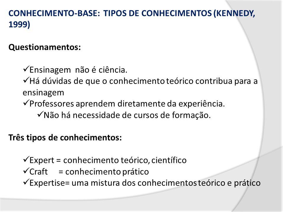 CONHECIMENTO-BASE: TIPOS DE CONHECIMENTOS (KENNEDY, 1999)
