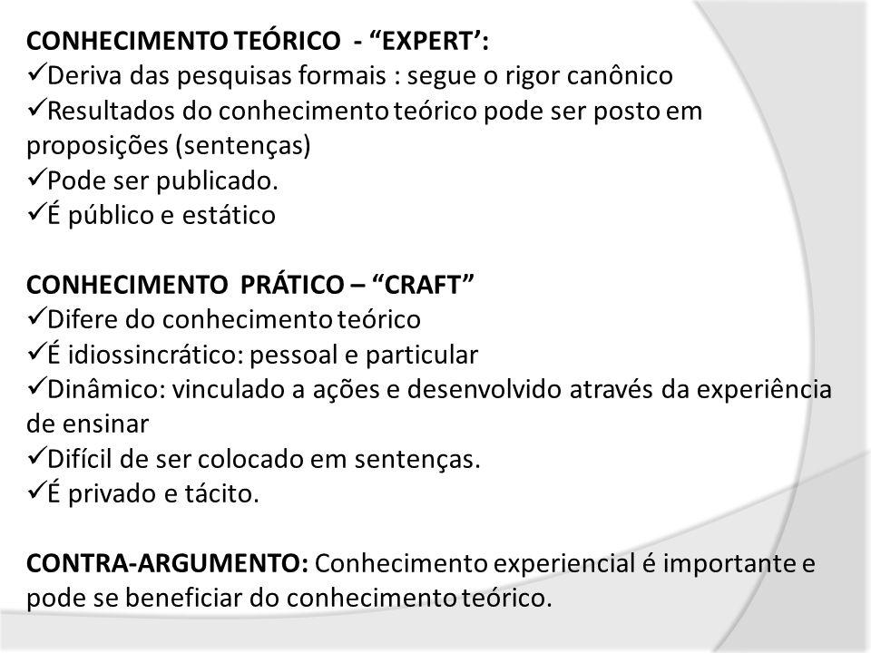 CONHECIMENTO TEÓRICO - EXPERT':