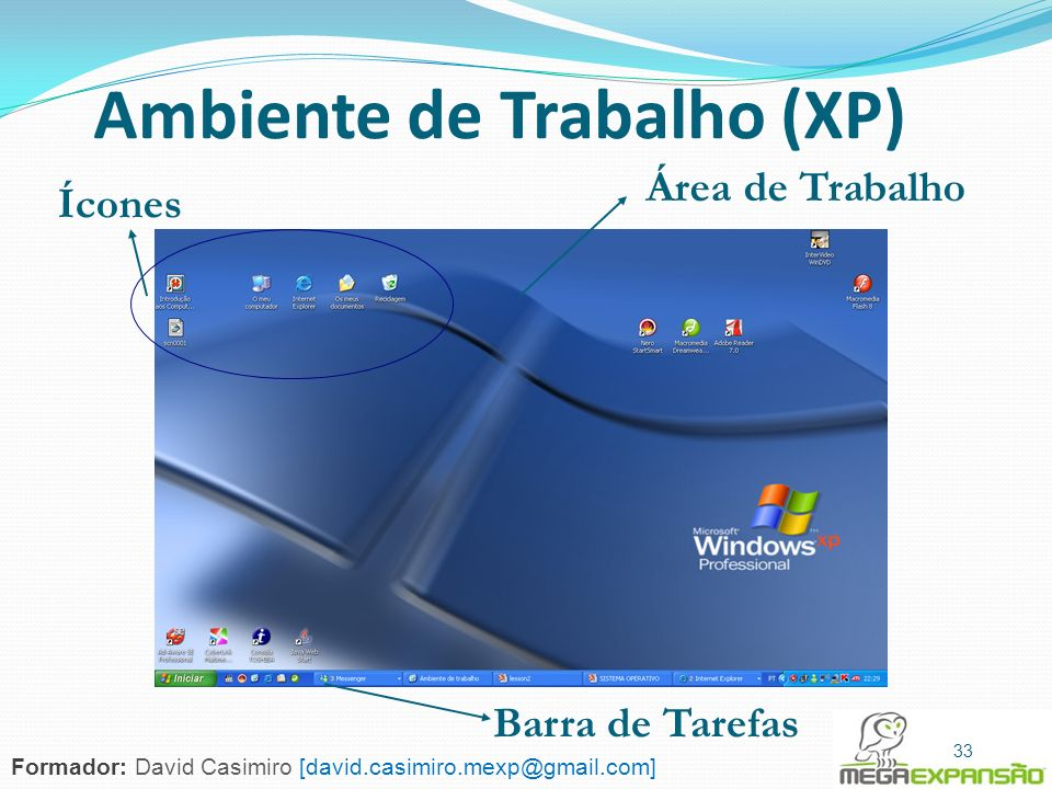 Ambiente de Trabalho (XP)