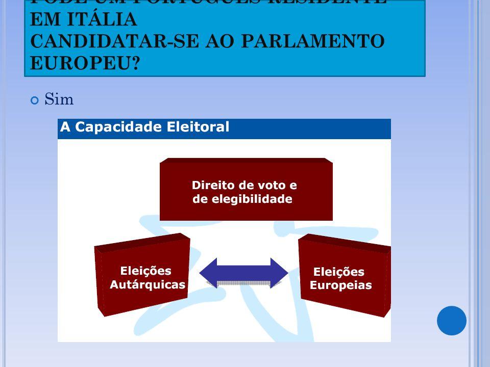 PODE UM PORTUGUÊS RESIDENTE EM ITÁLIA CANDIDATAR-SE AO PARLAMENTO EUROPEU