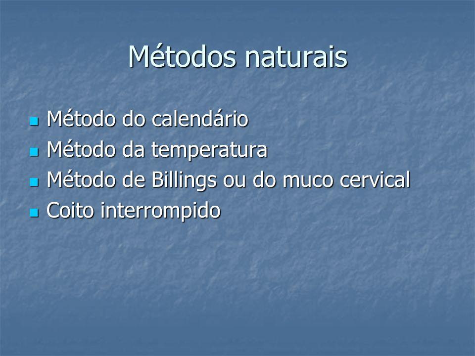 Métodos naturais Método do calendário Método da temperatura