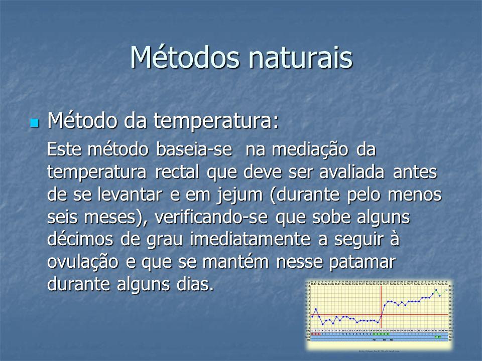 Métodos naturais Método da temperatura: