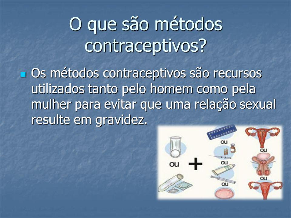 O que são métodos contraceptivos