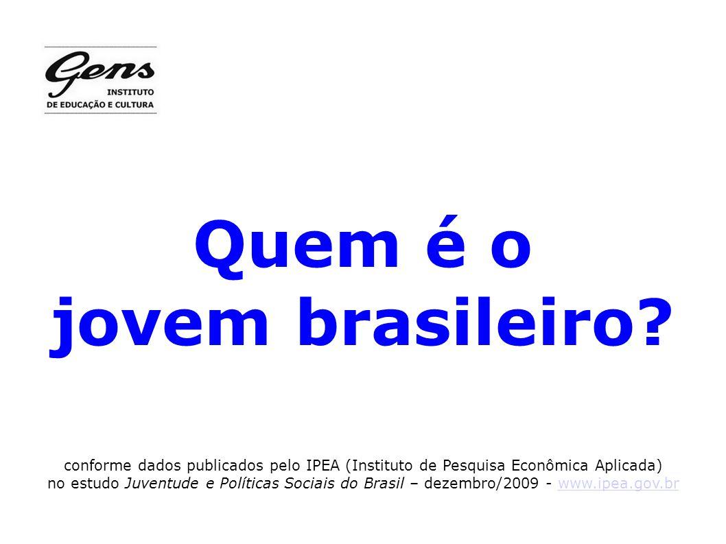 Quem é o jovem brasileiro